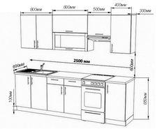 какой размер кухонной мебели