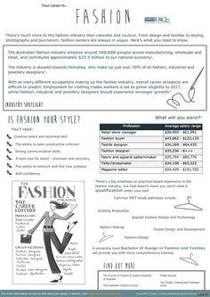 Fashion career fact sheet