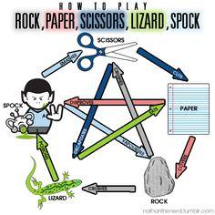 Rock, Paper, Scissors, Lizard, Spock.
