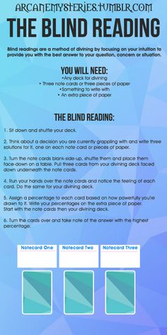 manandcards: arcanemysteries:The Blind Reading. Like!
