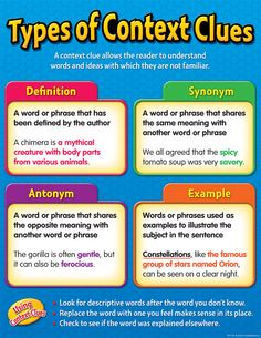 Types of Context Clues Chart Image