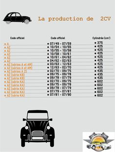 Production de #2cv #deuche #citroen