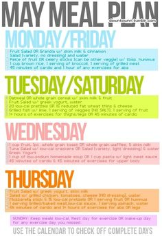 Meal and exercise plan for getting fit. I like it because it's simple and it doesn't require any expensive supplements or equipment!