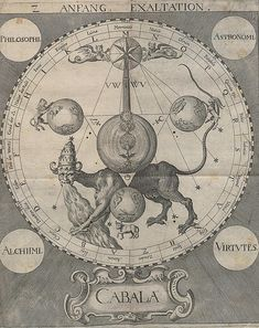 Cabala, Speculum Artis Et Naturae In Alchymia by Stephan Michelspacher (1654) (dresden) b