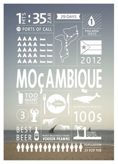 MOZAMBIQUE infographics // Pass the map blog