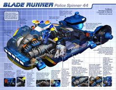 Blade Runner Spinner Guide Syd Mead Cards Poster Prop Cut away 3 Blade Runner Spinner, Blade Runner Art, Blade Runner 2049, Star Trek, Syd Mead, Denis Villeneuve, Cyberpunk Clothes, Fritz Lang, Bros