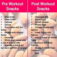 If you want to lose weight, gain muscle or get fit check out our men's and women's workout plan for you, Here are mini-challenges or workouts that can be done at home with no equipment. #bodybuildingfoodprep #healthysnacks