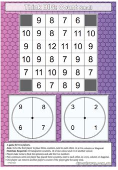FREEBIE********** Australian Curriculum- Mental maths Strategy - Counting on - Think big count small - Year 1 ACMNA015 Represent & solve simple addition & subtraction problems using a range of strategies including counting on, partitioning & rearranging parts