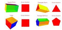 Prism | Different Types of Prisms | Math@TutorVista.com