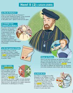 Fiche exposés : Henri II (2)