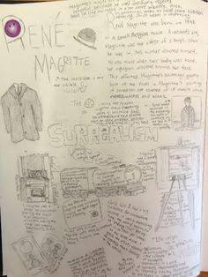 Art Mash: sketchbook, Sketchbooks, Artist Study, sketchbooking Resources for Art Students at CAPI::: Create Art Portfolio Ideas milliande.com, Art School Portfolio Work, Sketching, Keep a Sketchbook, Journal, Ideas, Design, Inspiration Log, Skizzenbuch, GCSE Art, A Level Art, Art College, Art Teacher , Surrealism
