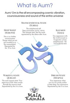 The Om or Aum, Lotus, Hamsa Hand, the Tree of Life, Mandala, the Chakras, Ganesh or Ganesha and Buddha. What do they mean? Where do they