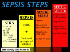 We have a new sepsis