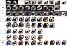 Helmets Vettel Racing Helmets, Helmet Design, F1, Gears, Photo Wall, Frame, Formula 1, Picture Frame, Photograph
