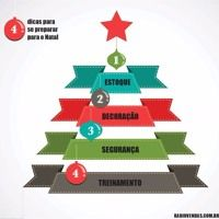 4 dicas para preparar sua loja para o Natal de leandrobranquinho na SoundCloud