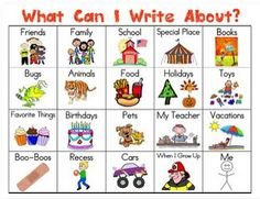 What Can I write about?  Writing ideas for little ones