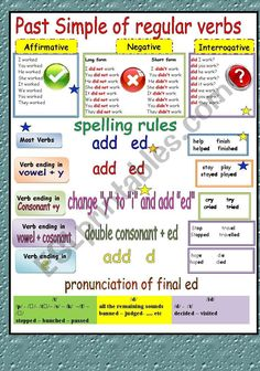 it is a grammar guide about the formation, use a,d spelling rules of the past simple tense of regular verbs. hope you find it useful have a nice weekend :) Grammar For Kids, Teaching English Grammar, English Grammar Worksheets, English Verbs, English Grammar Rules, Verb Worksheets, English Vocabulary, Simple Present Tense, Simple Past Tense