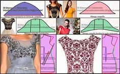 Tipos de mangas casquillo. Types of sleeves