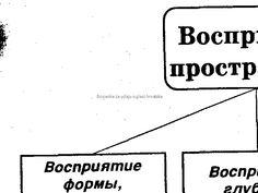 Haken-Auf-Zeichnung Wiki