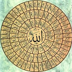 """Allah'ın en büyük ismi. Bir kısım bilginler, özellikle mutasavvıflar tarafından varlığı kabul edilir. Bu bilginlerin ve mutasavvıfların inancına göre İsm-i Azâm, halk tarafından bilinemez, yalnız peygamberler ve velilerce bilinebilir. İsm-i a'zâm ile yapılan tüm dualar kabul edilir, tüm istekler yerine getirilir. Bu ismi bilenler, olağanüstü işler yapabilirler. Meselâ Kur'an'da Hz. Süleyman kıssasında geçen ve """"yanında [...]"""