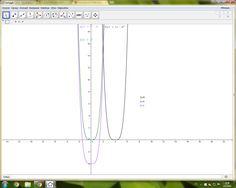Line Chart, Diagram