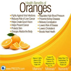 Oranges are an amazing source of Vitamins, Minerals and Trace elements.