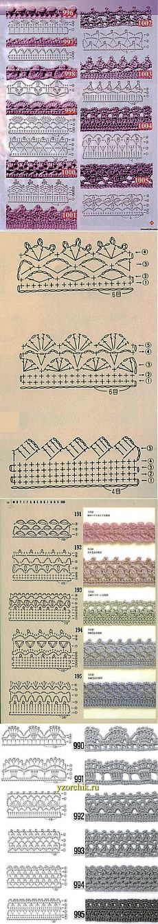 This is an interesting and nice stitch pattern: the Chevron Retro Stitch Wave Crochet pattern which I'm sure you guys would like to know how it is done. Crochet Boarders, Crochet Edging Patterns, Crochet Lace Edging, Crochet Diagram, Crochet Chart, Thread Crochet, Crochet Trim, Love Crochet, Diy Crochet