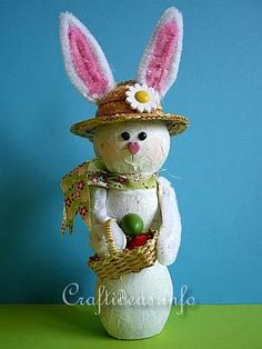 Recycled Bottle Easter Bunny Tutorial