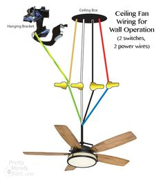 wiring diagrams for lights with fans and one switch read thehow to install a ceiling fan pretty handy girl