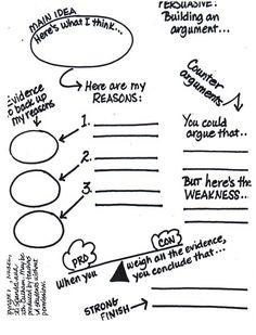 Persuasive Graphic Organizer
