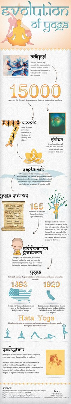 Yoga is a powerful connection between mind and body. Evolution Of Yoga >>>