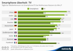 Social Media Insights Germany