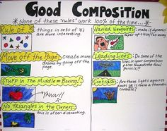 Visual Rubric for Composition - review and adapt for secondary school