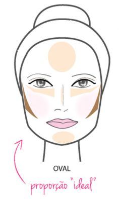 Tremendous Oval Faces Face Shapes And Rita Ora On Pinterest Short Hairstyles Gunalazisus