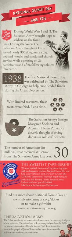 National Donut Day is June Check out some surprising stats on the one of America's favorite breakfast foods! Christmas Gifts For Women, All Things Christmas, Christmas Trees, Army History, Women's History, National Donut Day, Donut Shop, Upcoming Events, Marketing Ideas