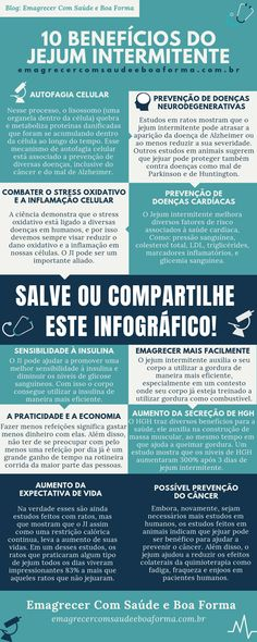 Jejum Intermitente Funciona Mesmo? Saiba Tudo! Alzheimer's Dementia, Weight Loss Tips, Dieting Tips, Intermittent Fasting, Health And Fitness, Get Lean, Everything, It Works, Weights