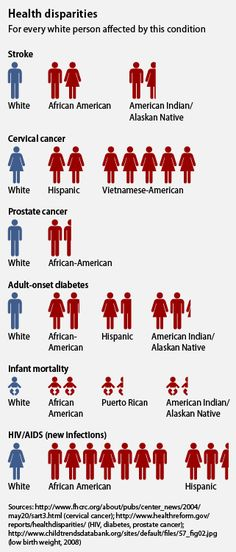 Public Health pro.com
