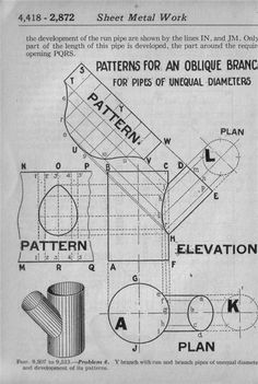 pipe connection patterns - links and discussions on pipe connections.  pic shown from http://www.rockwelder.com/WeldingWeb/MathLayout/TrunkBranch/branchpattern.jpg