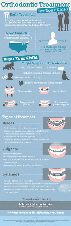 In the U.S., approximately 4.8 million individuals wear #braces. More than 78% of these braces wearers are under the age of 18. Find out if your child needs to see an #orthodontist by taking a look at this infographic.