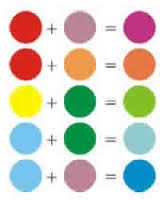 Resultado de imagem para tintas iquine cores prontas …