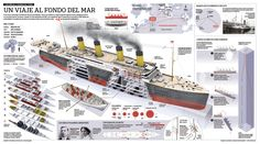 Titanic Shipwreck , by Juan Colombato Rms Titanic, Titanic History, Titanic Ship, Abandoned Castles, Abandoned Mansions, Abandoned Places, Lds, Creative Infographic, Infographics