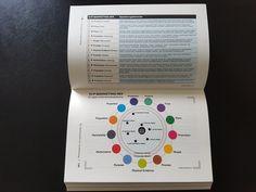 Kennen Sie das «Null-Stern-Konzept» www.nullsternhotel.ch ? Die Schweizer Konzeptkünstlern Frank & Patrik Riklin entwickelten es, wie wir im «Praxisbuch Trendmarketing» berichten. Jetzt lancieren die Künstler das Spin-Off «Zero Real Estate» www.zerorealestate.ch. Trends zu kreieren und umzusetzen lohnt sich! Wie Sie das angehen können, zeigt das «Praxisbuch Trendmarketing - Innovationskreislauf und Marketing-Mix für KMU», Autorenduo Prof. Veronika Bellone & Thomas Matla, Campus Verlag 2017 Innovation, Marketing, Physics, Promotion, Trends, Author, Swiss Guard, Star, Concept