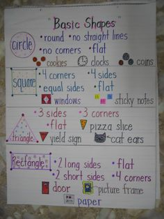 Nice anchor chart for shapes.