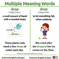 All About English Advanced English Vocabulary, English Vocabulary Words, English Phrases, Learn English Words, English Grammar, English Posters, Fluent English, English Teaching Materials, English Teaching Resources