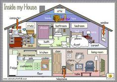 Aprender las partes de la casa en inglés con actividades, ejercicios y juegos para niños. Consigue que aprenda el vocabulario inglés sin estudiar