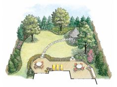 - Landscape Plan from BuilderHousePlans. - Landscape Plan from BuilderHouseP Privacy Landscaping, Landscaping Supplies, Small Backyard Landscaping, Landscaping Ideas, Landscaping Software, Acreage Landscaping, Luxury Landscaping, Landscaping Company, Landscape Arquitecture
