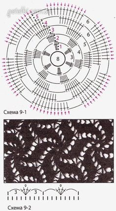 Crochet easy circle projects New Ideas Spiral Crochet, Crochet Diagram, Crochet Chart, Crochet Squares, Filet Crochet, Crochet Motif, Crochet Doilies, Crochet Flowers, Crochet Stitches