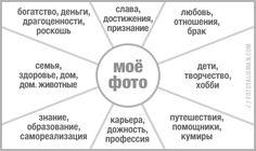 """Цели на год """" Дорога к цели"""""""