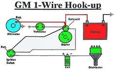 Electric fans with relay wiring 12 volt DC Pinterest