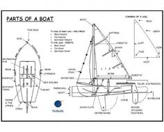 English worksheet: Can you label the parts of a boat